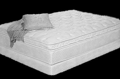 the futon store memphis Roselawnlutheran